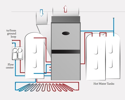 Forced Air With Radiant Heating 2