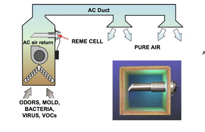 REME HALO HVAC Cell 2